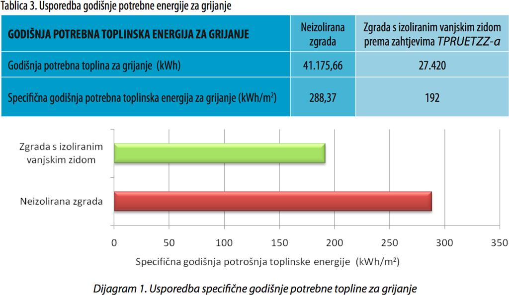 energetska obnova slika 2